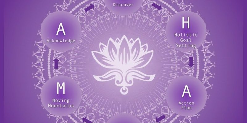 Дхарма – колесо Дхармы в буддизме, законы и учения о Дхамме