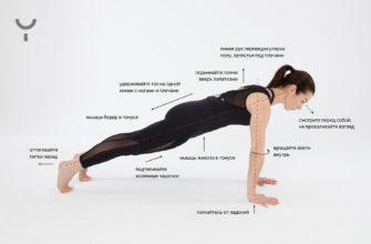 Как правильно делать планку и что она дает: техника выполнения упражнения