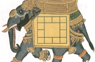 Основные йоги гороскопа.