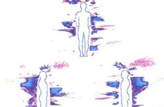 Одержание. Агни Йога. Священные знаки (сборник)
