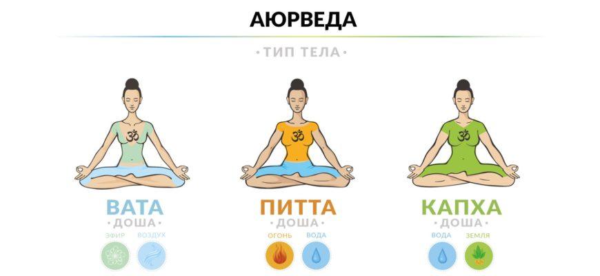 Что нужно есть для соблюдения принципов йоги? –